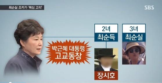 최순득 최순실 / 사진 = SBS 방송 캡처
