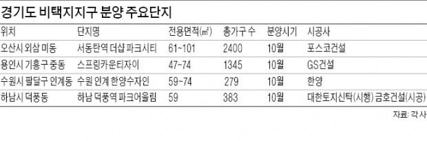 서동탄역 더샵 파크시티