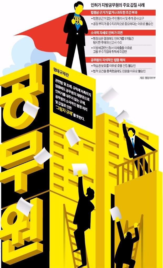 그래픽=전희성 기자 lenny80@hankyung.com