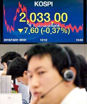 주식시장이 5년 넘게 좁은 박스권에 갇혀 활력을 찾지 못하고 있다. 21일 코스피지수는 7.60포인트(0.37%) 하락한 2033.00에 마감했다. 이달 들어 코스피지수 변동폭이 1%를 넘은 날은 지난 11일 하루에 불과했다. 김범준 기자 bjk07@hankyung.com