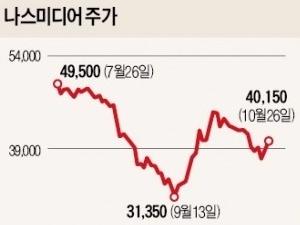 """성장성 날개 단 나스미디어…""""도약만 남았다"""""""