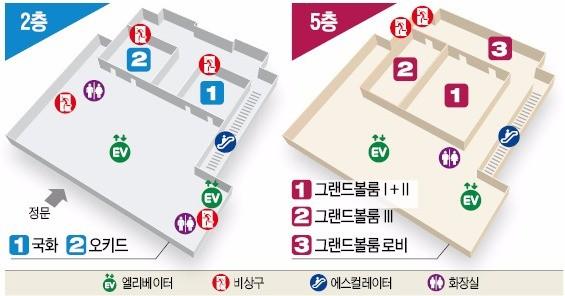글로벌 인재포럼 행사장 안내