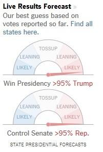 뉴욕타임스 선거 예측 시스템. 그래픽=NYT 캡쳐