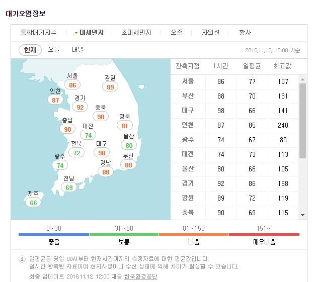 사진=한국환경공단
