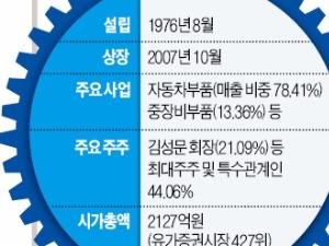 디아이씨, 전기차 변속기 달고 성장 '가속 페달'…올 사상최대 영업이익 예고