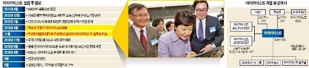 박근혜 대통령이 김성진 아이카이스트 대표(오른쪽)의 안내로 스마트스쿨 시스템을 체험하고 있다. 한경DB