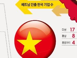 [2016 베트남 리포트] 베트남 산업지도 바꾸는 한국기업들…금융·법률·서비스업도 '질주'