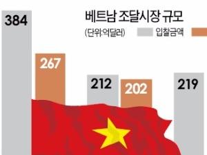 [2016 베트남 리포트] 도로·철도건설·발전·물처리까지…'기회의 땅' 베트남