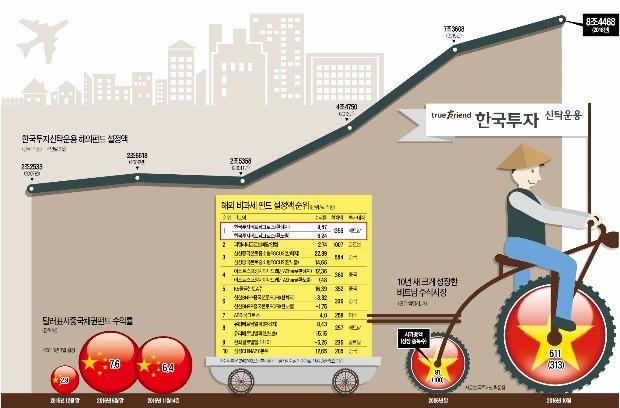 그래픽=한성호 기자 sungho@hankyung.com