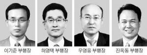 신한금융 '정중동 인사'…경영 안정에 방점