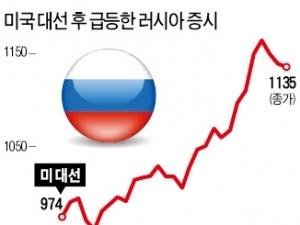 러시아로 몰리는 글로벌 자금 신흥국 증시서 '나홀로 강세'