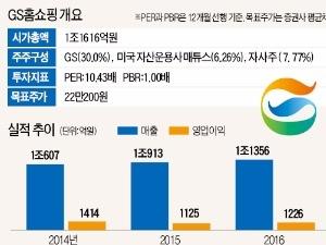 GS홈쇼핑, 3색 매력 부각…주가 재평가 '시동'