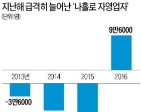 '나홀로 자영업' 403만명…15년 만에 최대 증가