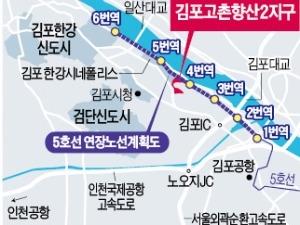 김포 고촌에 8400가구 미니신도시 들어서