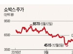 사드배치 역풍에 사라진 '중국 프리미엄'…쇼박스, 대작 앞세워 '반전 드라마' 쓸까