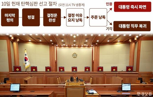 그래픽=이재근 한경닷컴 기자
