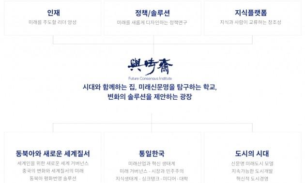 재단법인 여시재 홈페이지 캡처.