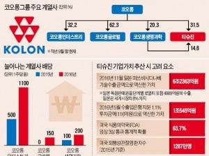 """""""지분가치 2조원"""" 티슈진 하반기 상장…지주사 코오롱, 보유지분 가치 부각"""
