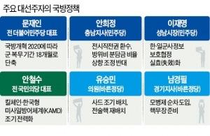[새로운 대한민국 한경의 제언] 국방개혁 '큰 그림' 없는 대선주자들, 복무 단축 등 '표 나올 공약'만 제시