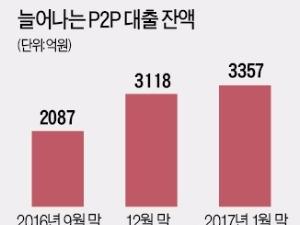 [사회초년생 재테크] '고금리 유혹' P2P 대출, 원금 회수 못할 수도