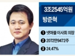 넷마블 대박 신화 함께 쓴 '방준혁의 사람들'