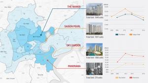 [베트남 리포트] 전문가도 어려워하는 알쏭달쏭 호찌민 아파트 투자