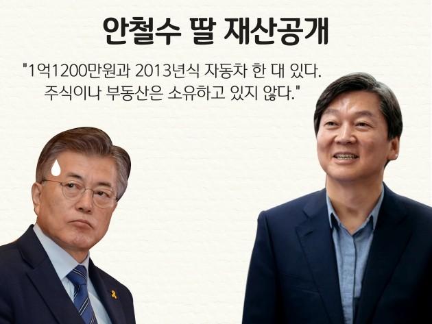 안철수 딸 재산공개