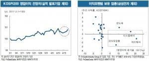 """""""실적 관심 증가할 것…SK하이닉스·LG화학 주목"""""""
