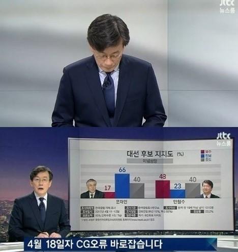손석희 사과 / JTBC