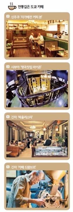 3대가 찾는 '명곡찻집 라이온'…도쿄의 역사 깊은 카페들