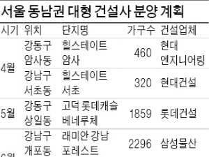 대형사 서울 강남서 분양대전
