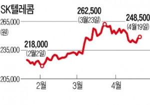 """[마켓인사이트] """"역시 SKT""""…회사채 15년물도 완판"""