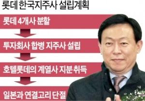 롯데 '한국 지주사' 설립…일본기업 논란에 종지부