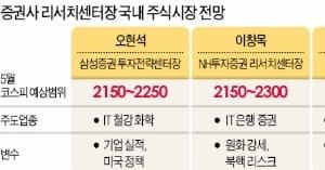 """""""2011년보다 좋다…코스피, 내달 사상 최고점 뚫을 것"""""""