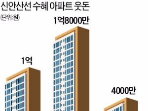 15년 만에 뚫리는 '신안산선'…서남부 들썩