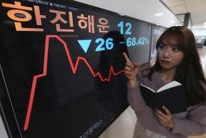 시민단체 '한진해운 130억 투자손실' 인하대 검찰 고발