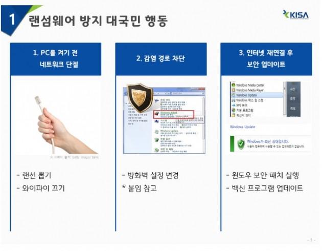 랜섬웨어 예방법_보호나라 제공