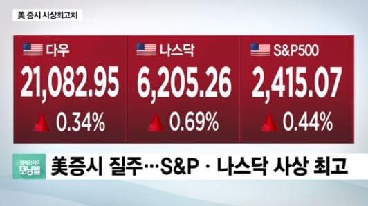 사진=SBS CNBC