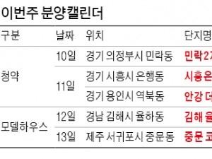 대선 후 분양시장 재시동 채비…역북·율하 등 3곳 모델하우스 개장