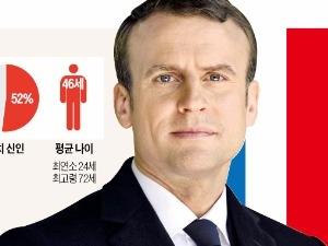 '정치 새내기'에 명운 건 프랑스 마크롱 신당…수학자·투우사도 공천