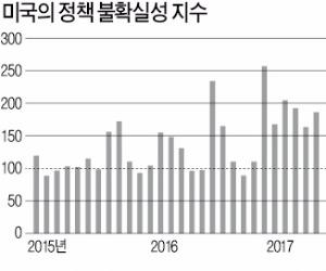"""헤지펀드 전성시대…""""한국 기업 눈뜨고 다 뺏긴다"""""""