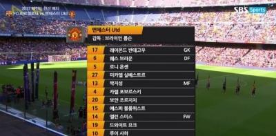 박지성 뛴 맨유, 바르셀로나와의 레전드 매치 승리