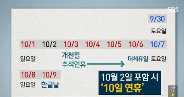 10월 2일 임시공휴일 검토 / SBS 방송 캡처