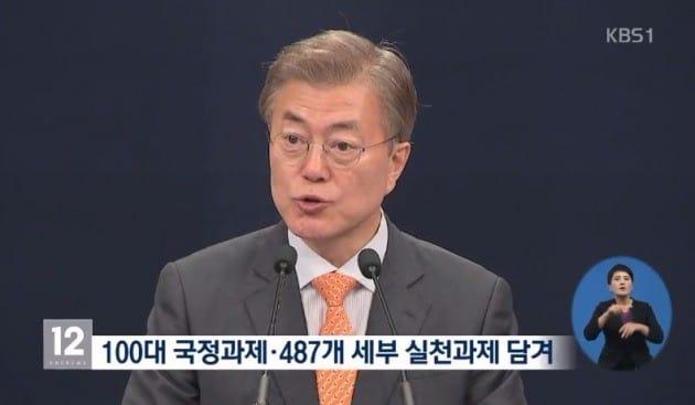 문재인 대통령 / KBS1 뉴스