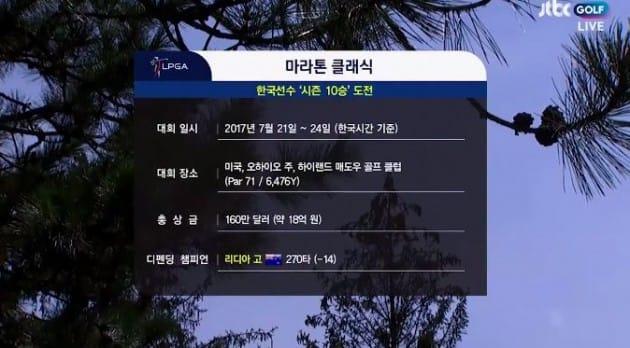 사진=JTBC GOLF