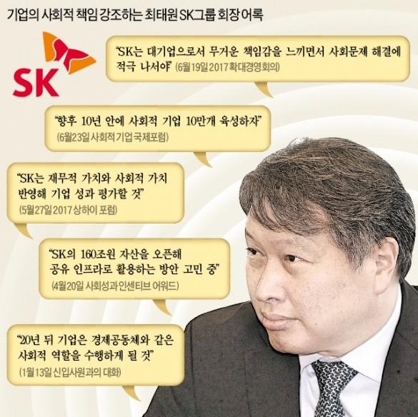 SK, 계열사 평가에 '사회적 기여도' 반영한다 | 경제 | 뉴스 | 한경닷컴