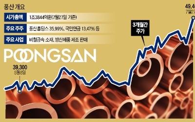 """진격의 풍산…""""하반기 '어닝 서프라이즈' 예약"""""""