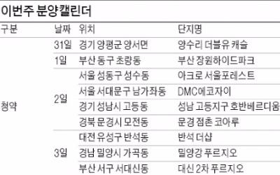 '아크로 서울 포레스트' 등 9개 단지 청약