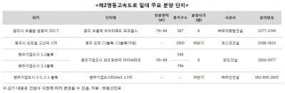 '제2영동' 후광 효과, 광주·여주·원주 집값 뛰었다