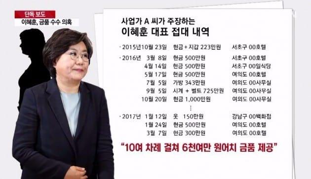 이혜훈 바른정당 대표 / 사진=YTN 방송화면